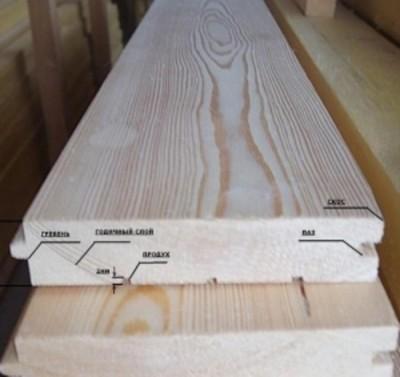 Шпунтованная доска из массива дерева