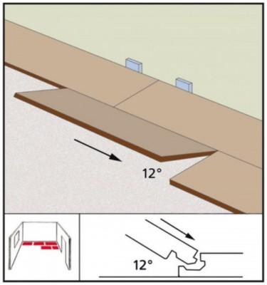 Закрепление панели ламината системой шип-паз