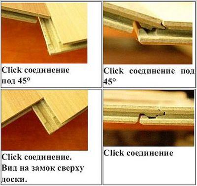 """Способ соединения ламината """"Click"""" - замками"""