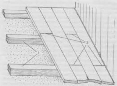 Крепежный способ укладки паркетной доски