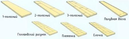 Различные рисунки паркетной доски