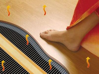 Теплый пол — идеальный способ обогрева помещения