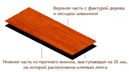 Послойная структура винилового паркета