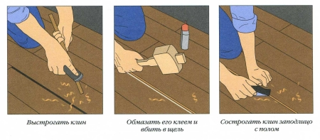 Заделка щелей на деревянном полу