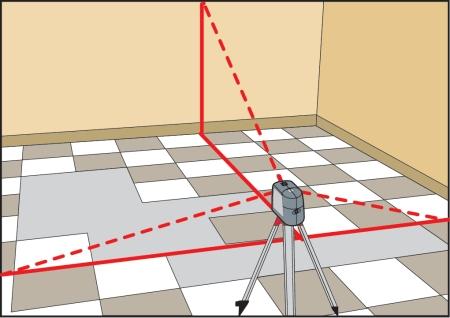 Разметка пола лазерным уровнем