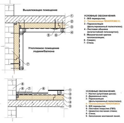 Вариант утепления балкона/лоджии